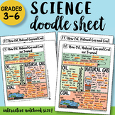 How Oil, Natural Gas and Coal were Formed - Doodle Notes Sheet - So Easy to Use!