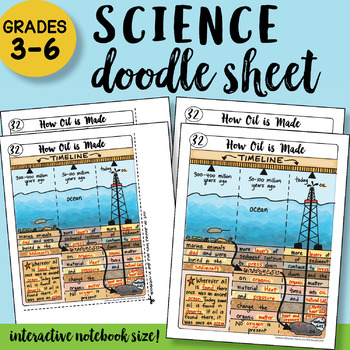 How Oil is Made - Doodle Sheet - SO Easy to Use! PPT Included!
