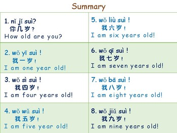How Old Are You Have Level one Mini book in Chinese