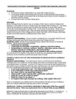 How Online Writers Find Work