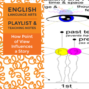 How Point of View Influences a Story - Playlist and Teaching Notes