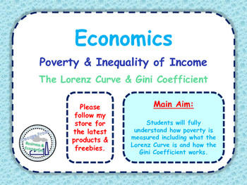 How Poverty & Inequality is Measured - The Lorenz Curve & Gini Coefficient