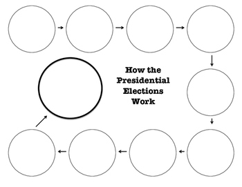 How Presidential Elections Work