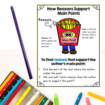 How Reasons Support Points- RI.1.8 (Main Idea/ Details)