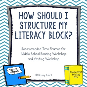 How Should I Structure My Literacy Block?: RW and WW Time Recommendations