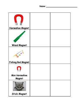 How Strong Is My Magnet ? Measuring Magnet Strength With Paperclips