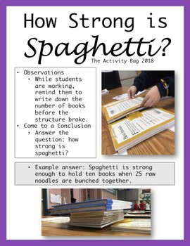 How Strong is Spaghetti?