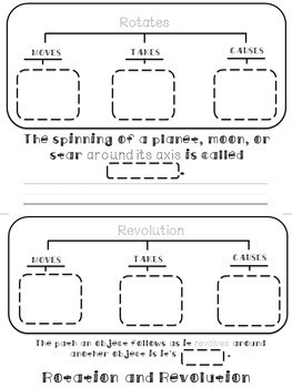 How The Earth Moves (Rotation, Revolution, Shadows, Seasons): 4 Page Flip Book