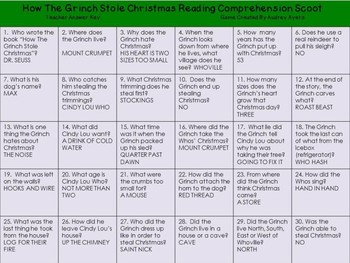 How Someone Stole Christmas SCOOT! Reading Comprehension Game!