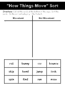 How Things Move Assessment