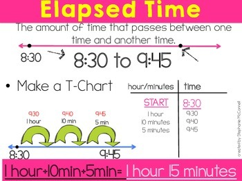 How Time Flies- Elapsed Time