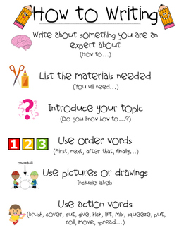 How To Anchor Chart