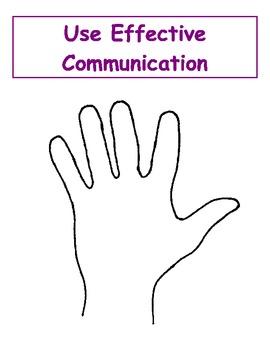 Successful Behavior: Gesture Flip Chart