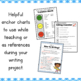 How To Build a Snowman Writing and Sequencing Activity