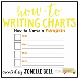 How To Carve A Pumpkin Writing Chart