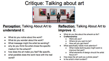How To Critique Poster  Artistic Process Poster TWO Posters