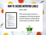 How To: Decode Nutrition Labels Lesson Plan