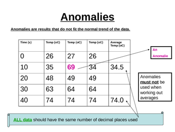 How To Draw The Best Scientific Table ppt