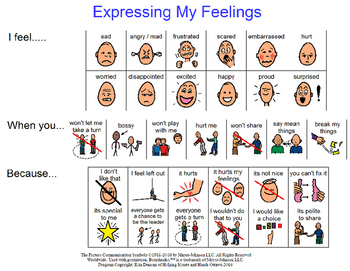 How To Express My Feelings