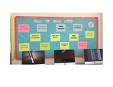 How To Learn Math Bulletin Board