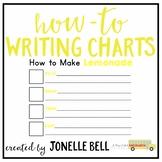How To Make Lemonade Writing Chart