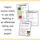 How To Make Pancakes Writing and Sequencing Activity