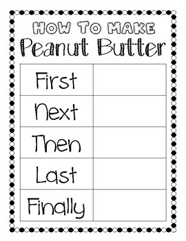 How To Make Peanut Butter: Edible Activity