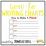 How To Make a Pizza Writing Chart