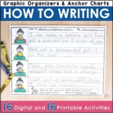 How To Writing | Procedural Writing Templates