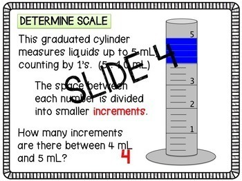 Reading Graduated Cylinders - Animated PowerPoint Tutorial