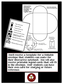 Pedigree Charts - Task Cards, Reading Passage and Interactive Notebook Card