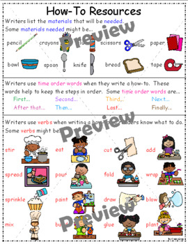 How-To Rubric and How To Resources Chart