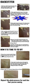 How To Sew Poster - Backstitch