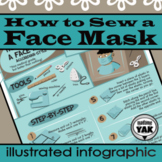 How To Sew a Face Mask Accordian-Style
