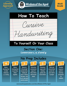 How To Teach Cursive Handwriting To Yourself Or Your Class Section 1