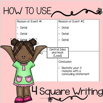 How To Use Four Square Writing - Creating Strong, Thoughtful Writers