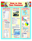 """How To Use Text Features- 8½"""" x 11"""""""