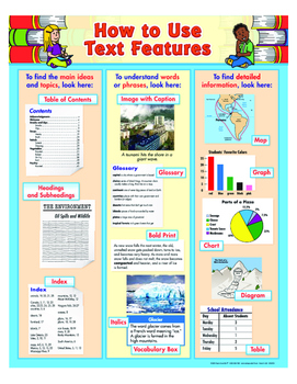 "How To Use Text Features- 8½"" x 11"""
