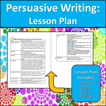 How To Write A  5 Paragraph Persuasive Essay with an Easy to use PowerPoint