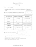 How To Write A Paragraph: No Fluff Step By Step Guide With