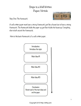 How To Write An Article Or Paper: No Fluff Step By Step Guide With Exercises