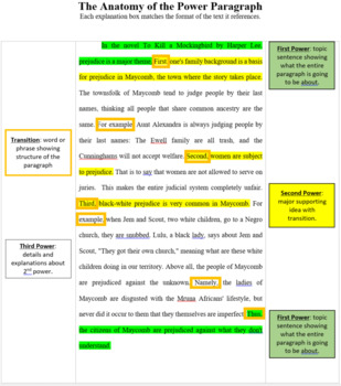 How To Write an Effective (Power) Paragraph - EDITABLE