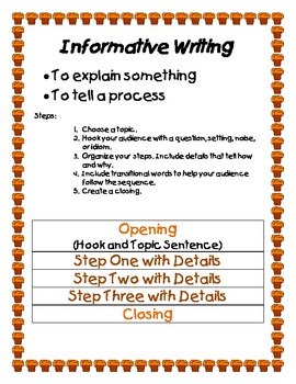 How To Writing Activity