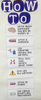 How To Writing Anchor Chart