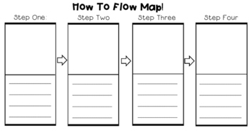 How To Writing Flow Map