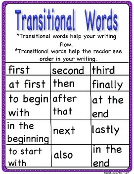 Spring How-to-Writing using Paragraph Puzzles