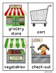 How To Writing: How to Go Grocery Shopping- Sequencing and Writing