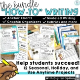 Procedural Writing   How to Writing Templates, Prompts Digital
