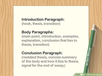 How To write Essay Ideas