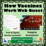 How Vaccines Work Web Quest | Distance Learning